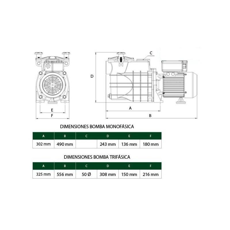 Bomba piscina para depuradoras kripsol astral qp for Depuradoras de piscinas