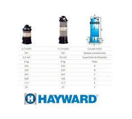 Filtro cartucho Hayward Star Clear para piscinas