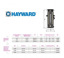 Filtro cartucho Hayward Star Clear Plus para piscinas