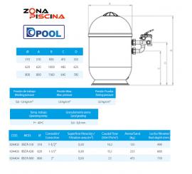 Filtro piscina laminado de poliéster con fibra de vidrio Ibiza