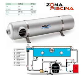 Intercambiador de calor MAXI-FLOW Titanium Phalen piscina, jacuzzi, spas...
